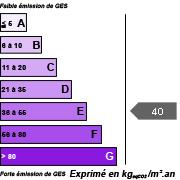 DPE CE
